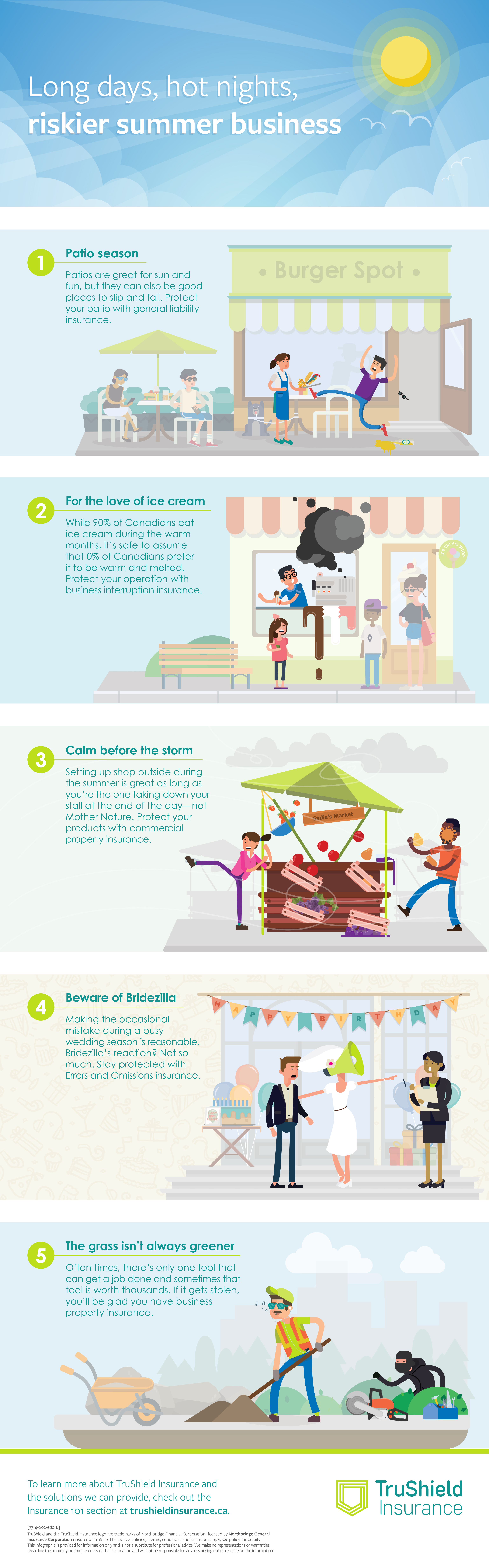 TruShield- Infographic on how to insure your seasonal or summer business operation
