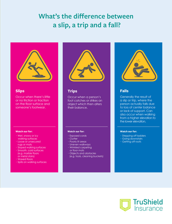 TruShield Insurance-Slips Trips Fall Infographic